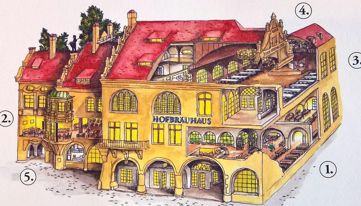 Höfbräuhaus.