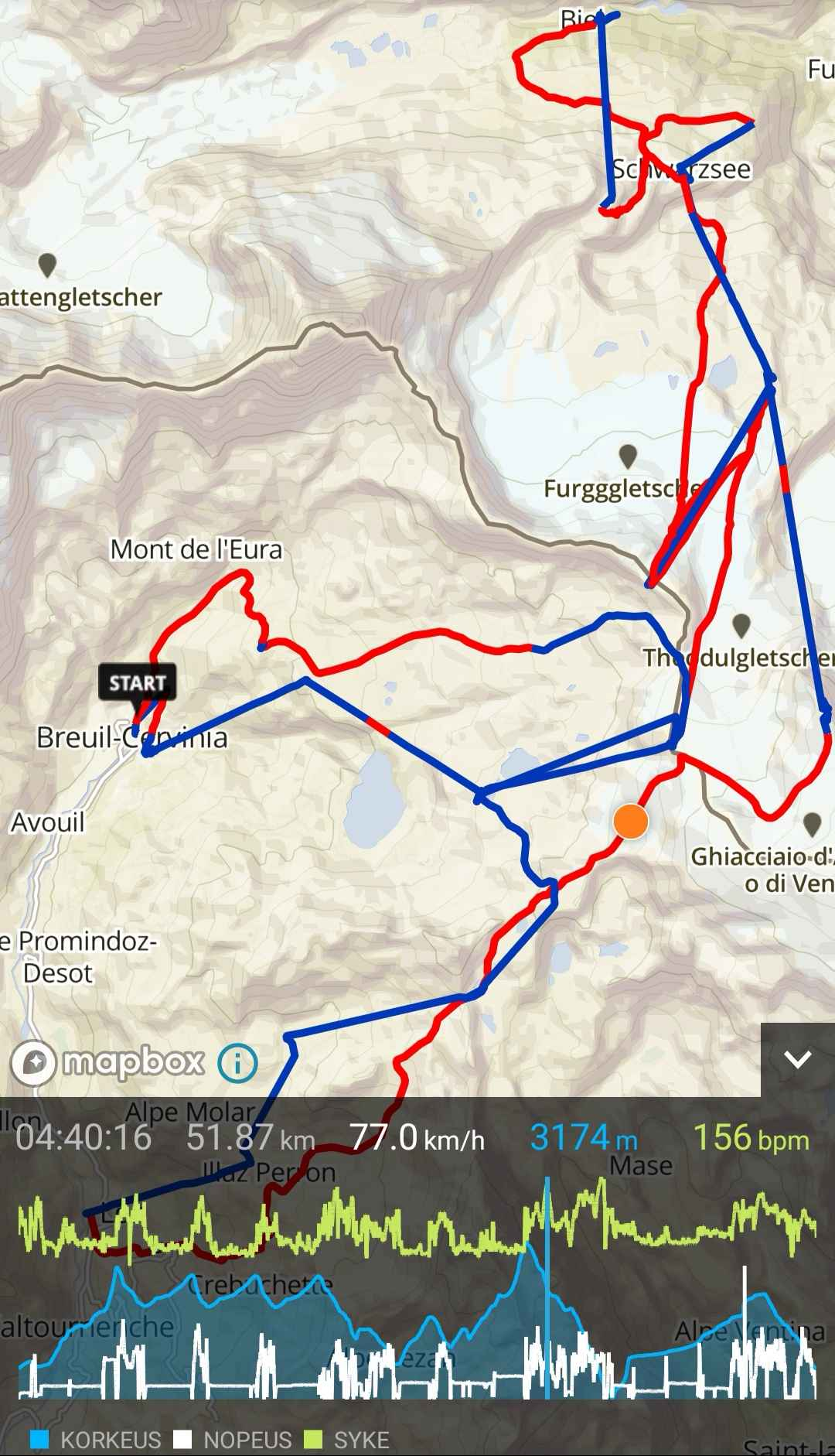 Yhden laskettelupäivän reitti Italian ja Sveitsin rinteillä.
