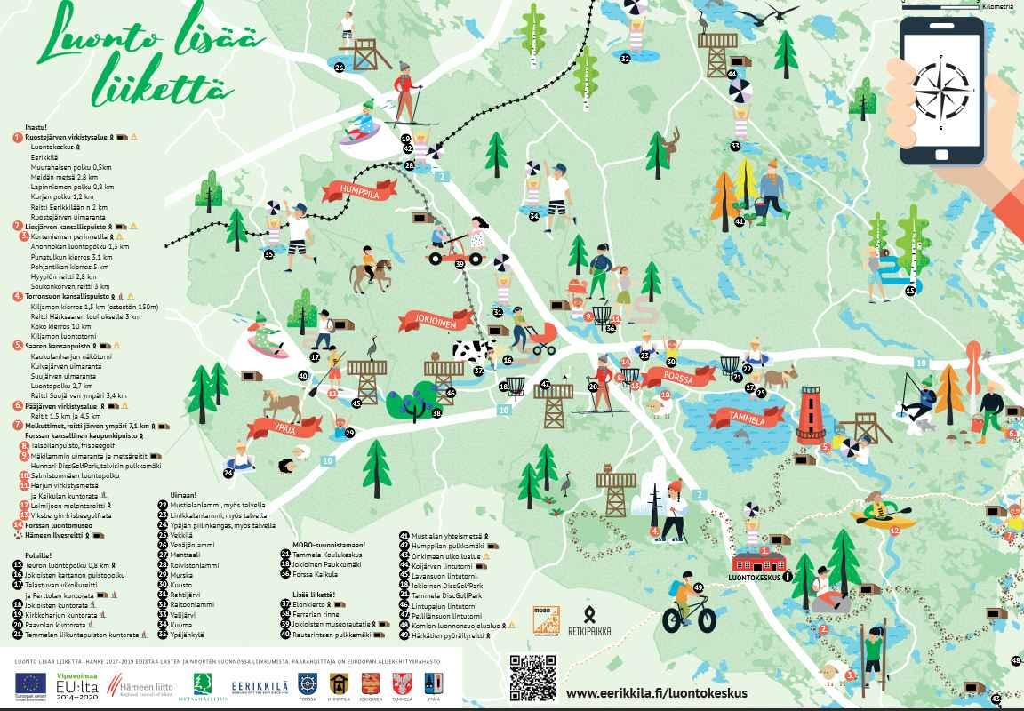 Forssan seudun luonto- ja liikuntakohteet (Napsauta kuvasta PDF auki)